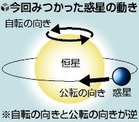 thumb-yomiuri-20091105-00054-headline.jpg
